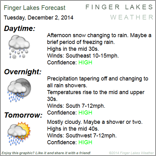 Finger Lakes Forecast for December 2/3, 2014.