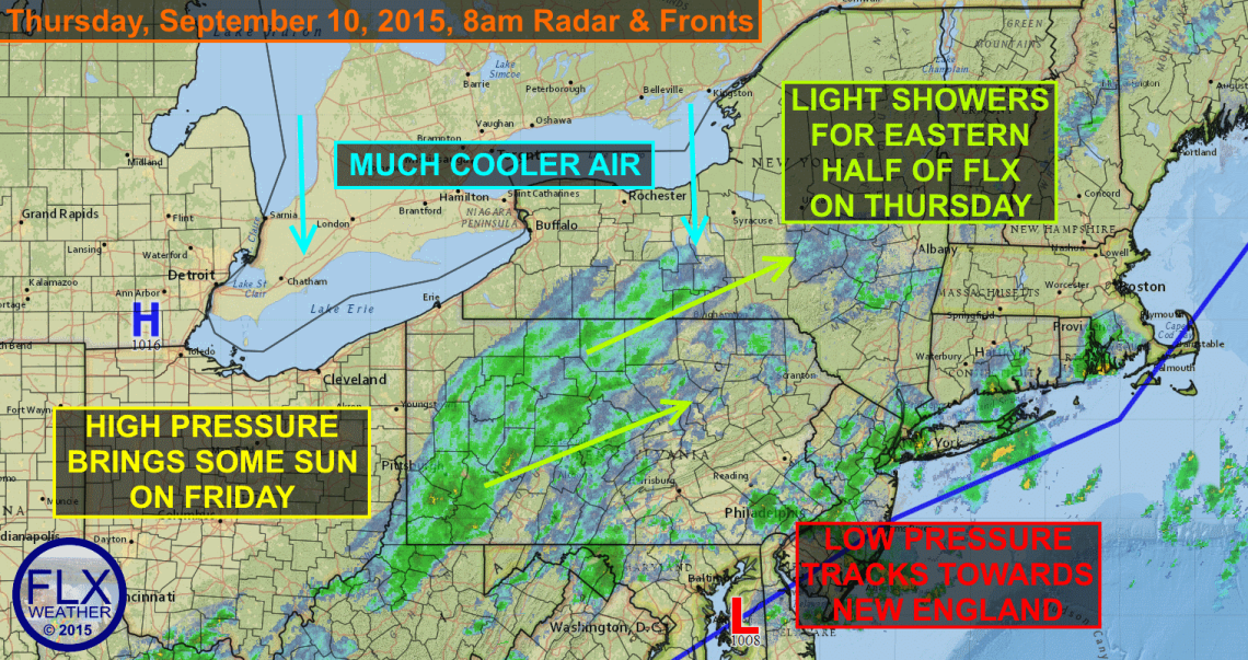 Cooler and showery weather on Thursday across the Finger Lakes will be a stark contrast to the recent heat wave.