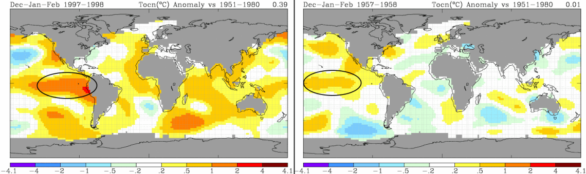 The El Nino of 1997/1998 (left) had warm water close to South America, while the 1957/1958 El Nino (right) had warm water much further west. These two El Nino winters had very different conditions in the Finger Lakes. This year's El Nino should be closer to 1957/1958.