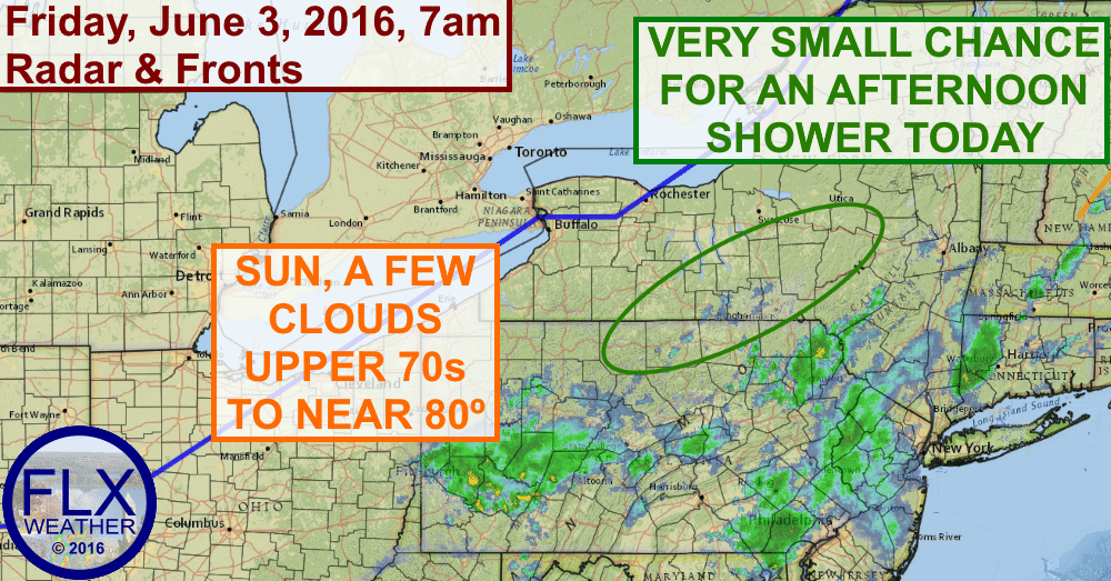Friday and Saturday should be pleasant across the Finger Lakes, but Sunday looks stormy.
