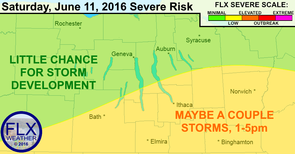 Thunderstorm development will be very limited this afternoon, keeping the severe risk low to minimal.