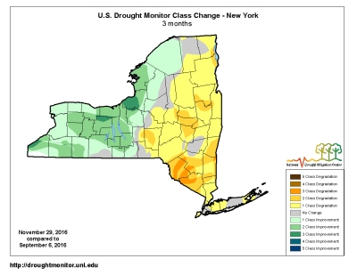 new york state drought change