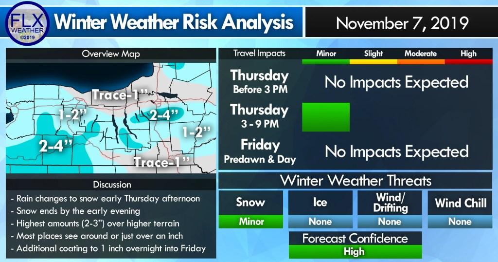 finger lakes weather snow report thursday november 7 2019