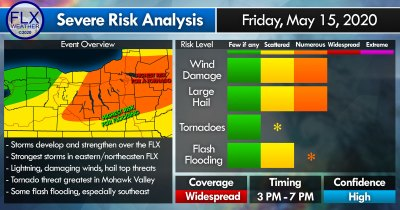 finger lakes weather forecast severe thunderstorm outlook friday may 15 2020