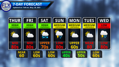 finger lakes weather 7-day forecast thursday may 20 2021