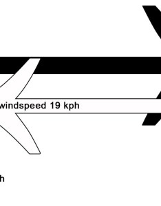 Windspeed airspeed groundspeed upwind also where does the wind come from flybubble blog rh