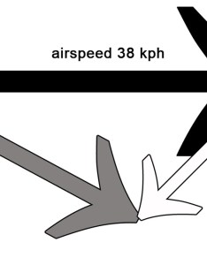Windspeed airspeed groundspeed headwind also where does the wind come from flybubble blog rh