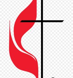 about us aldersgate united methodist church pastor anniversary clipart [ 840 x 1400 Pixel ]