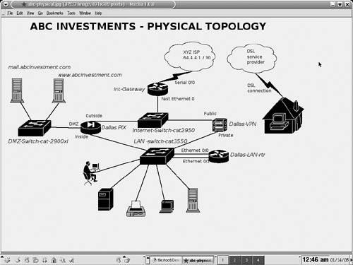 Revo Rj12 Pinout Diagram Revo Camera System Installation