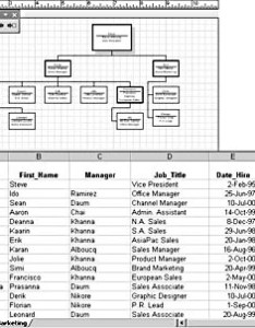 Figure the organization chart wizard can generate  multiple page also importing organizational data to create microsoft visio rh flylib