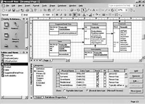 Modeling Relational and ObjectRelational Databases