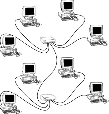 Can You Daisy Chain Network Switch