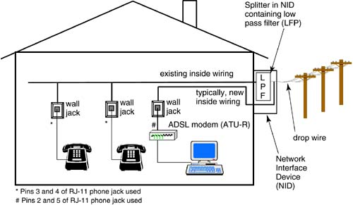 home telephone wiring diagram wiring diagram in home wiring hometoys installing phone