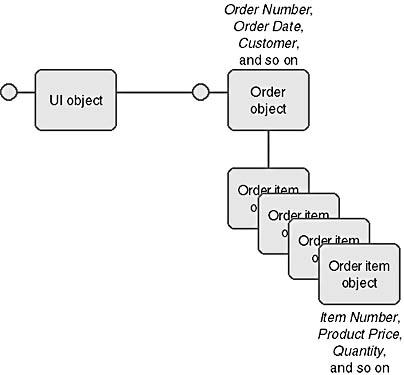 Windows Application Diagram Azure Application Diagram