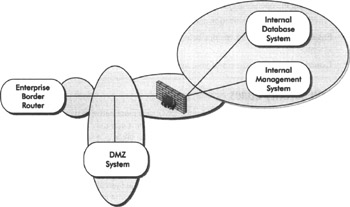 Diagram Layer 3 Router Layer 3 Switch wiring diagram