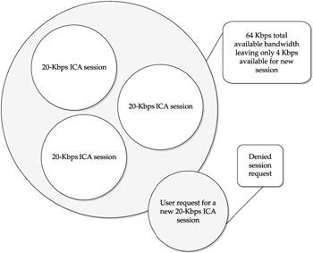 Mail Relay Server Phone Server Wiring Diagram ~ Odicis