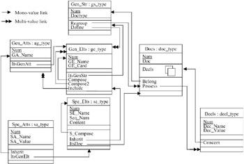 Uml Diagram Programming UML Architecture Wiring Diagram