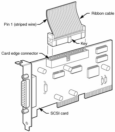 4 Flat Connector Wiring Diagram, 4, Free Engine Image For