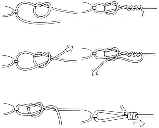 Tips & Tactics: Tying the non-slip loop knot