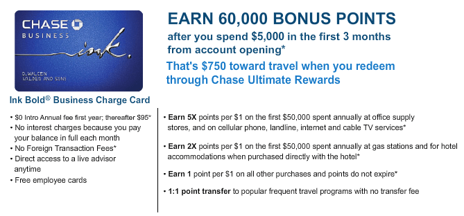 Chase Ink Bold & Plus 60,000 Point Sign Up Bonus - Limited Time