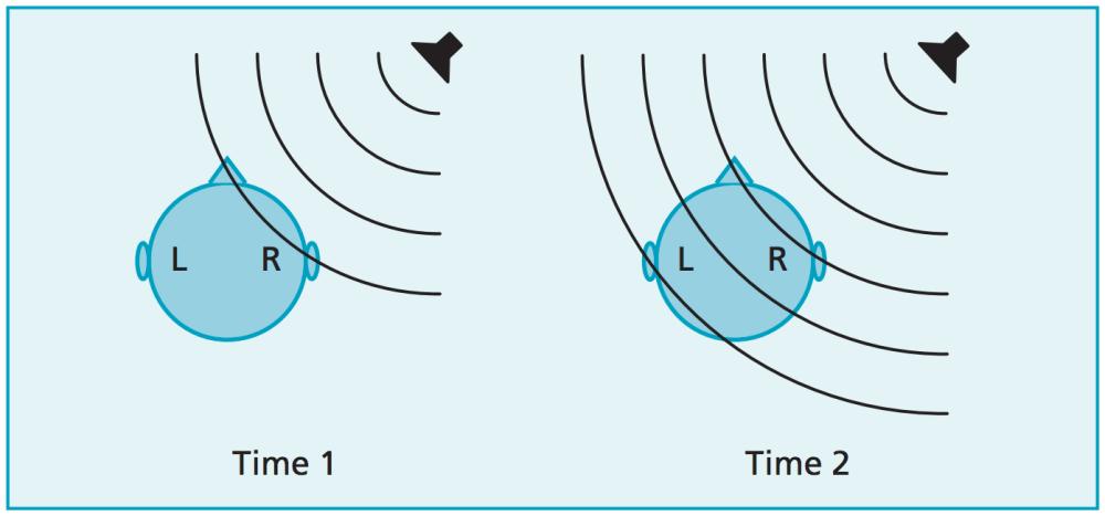 medium resolution of sound shadow diagram introduction to electrical wiring diagrams u2022 honda 1100 c3 06 vt 1100 wire diagram