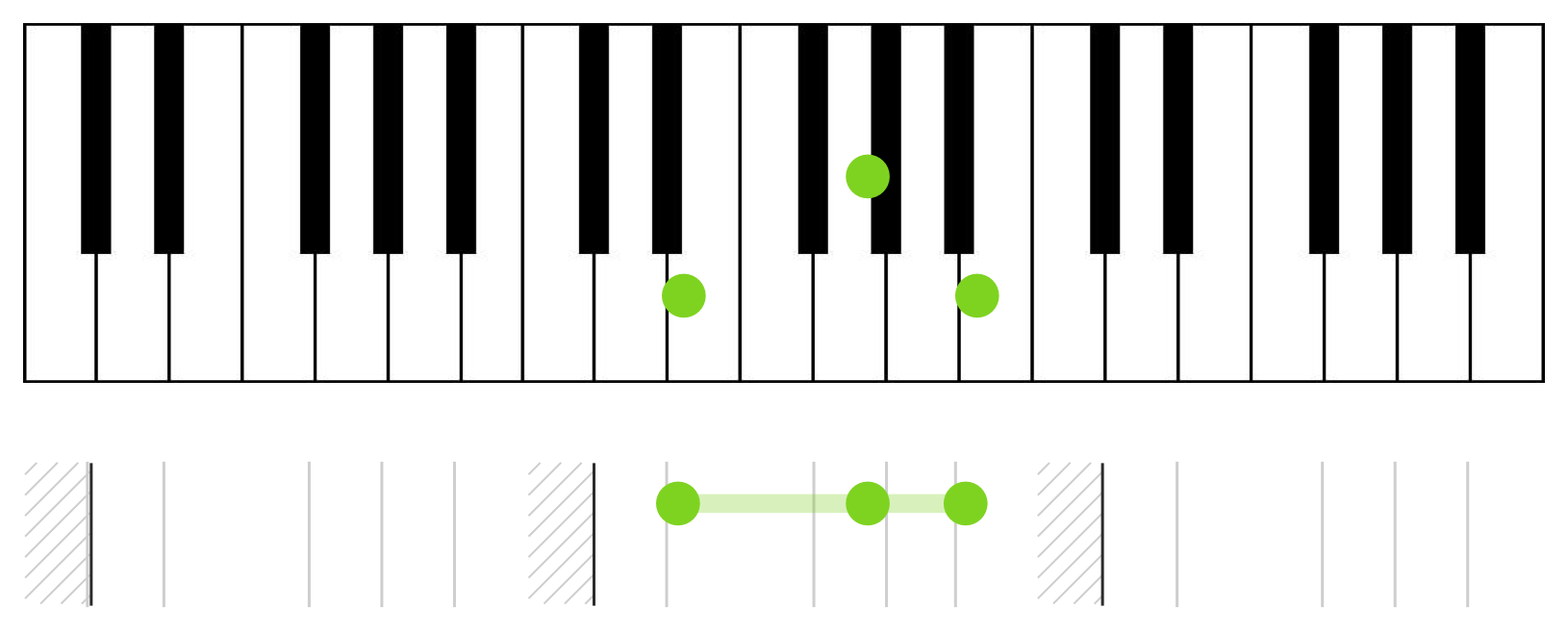 How I'd Redesign Piano Sheet Music