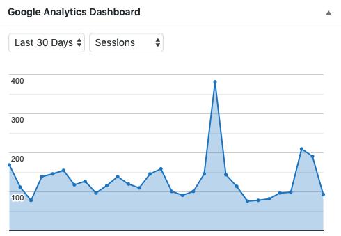 February 2019 Blogress Report Google Analytics Chart