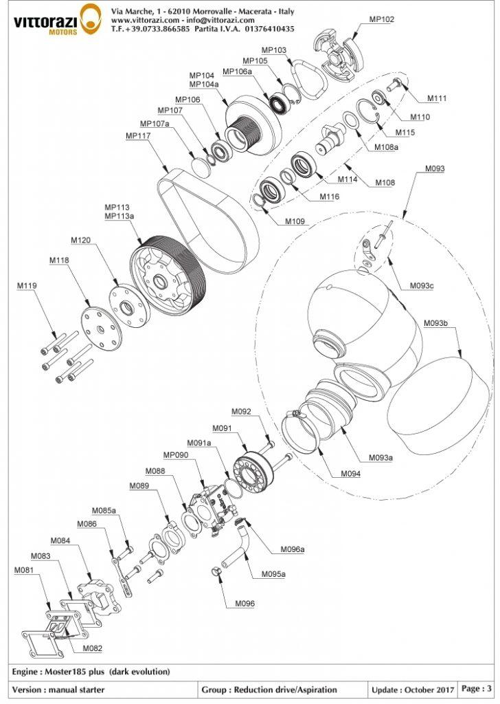 DIAGRAMA DE PARTES Reductora y entrada de gas Moster 185