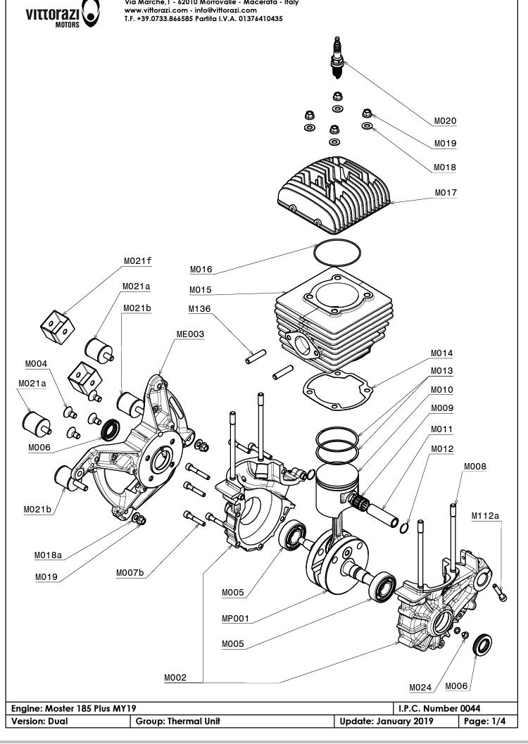 DIAGRAMA DE PARTES Chasis y motor Moster 185 PLUS Y19