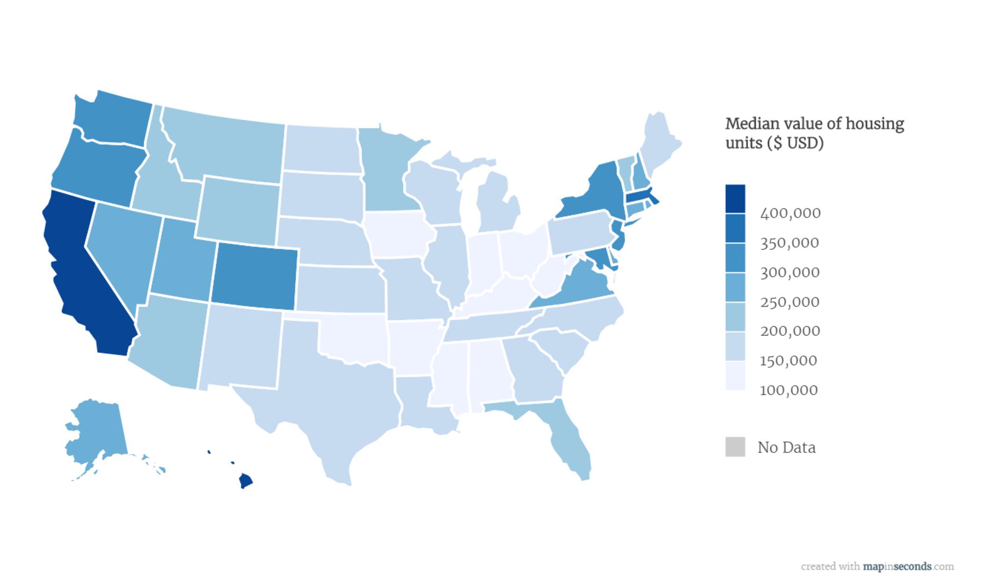 median home value in