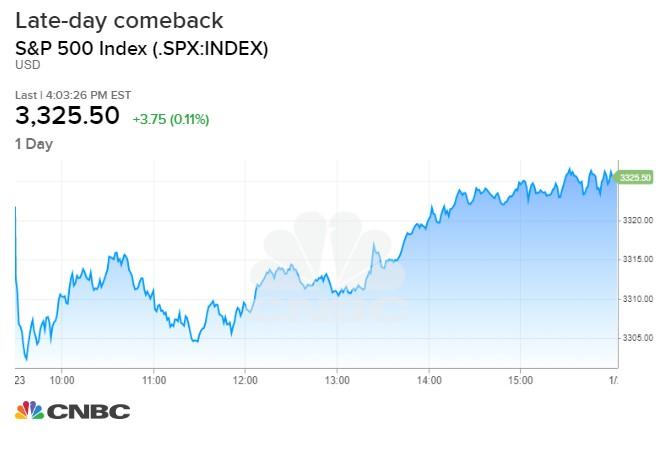 Stock market live updates: S&P claws back, Netflix pops ...
