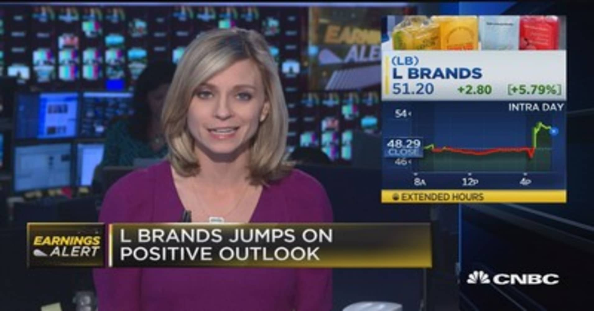 After Hours Stock Quotes After Hours Stock Quotes Cnbc News Reporters Picture