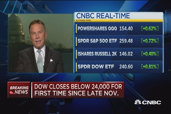 Stifel CEO on market swings: This is an opportunity to make some money