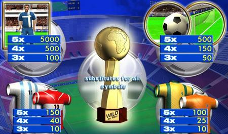 Gold Cup Gewinne