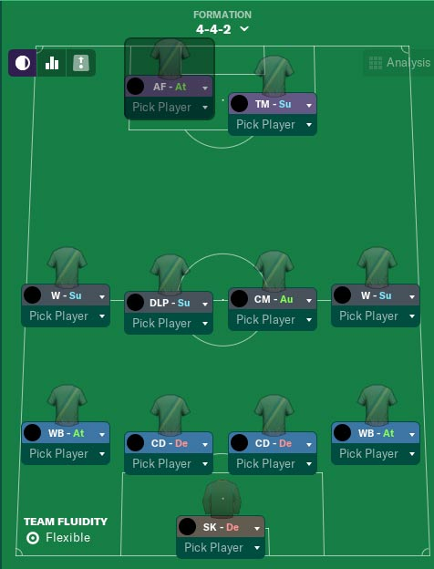 Meilleure Tactique Fm 2019 : meilleure, tactique, Great, 4-4-2, Tactic, King!, FMBrotherhood