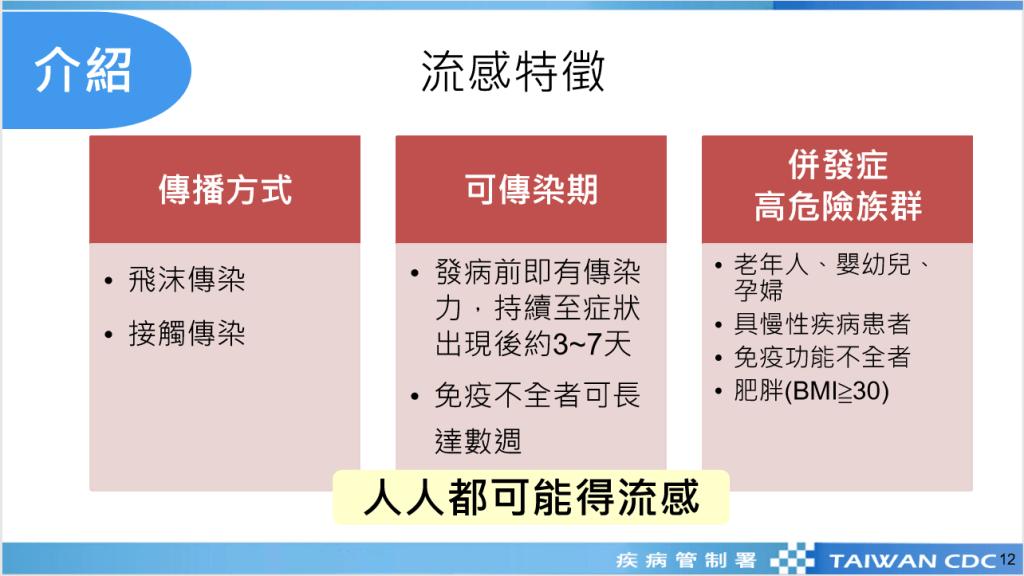 【預防醫學】流感疫苗簡介 – 家庭醫師 盧盈良