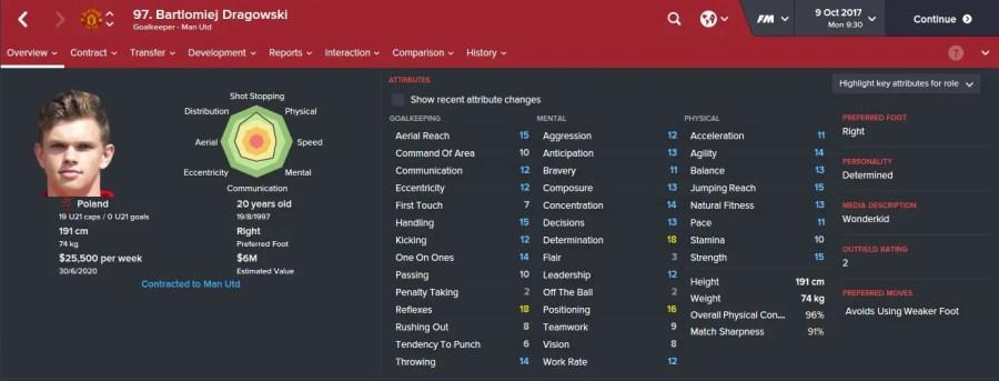 Bartlomiej Dragowski - Manchester United