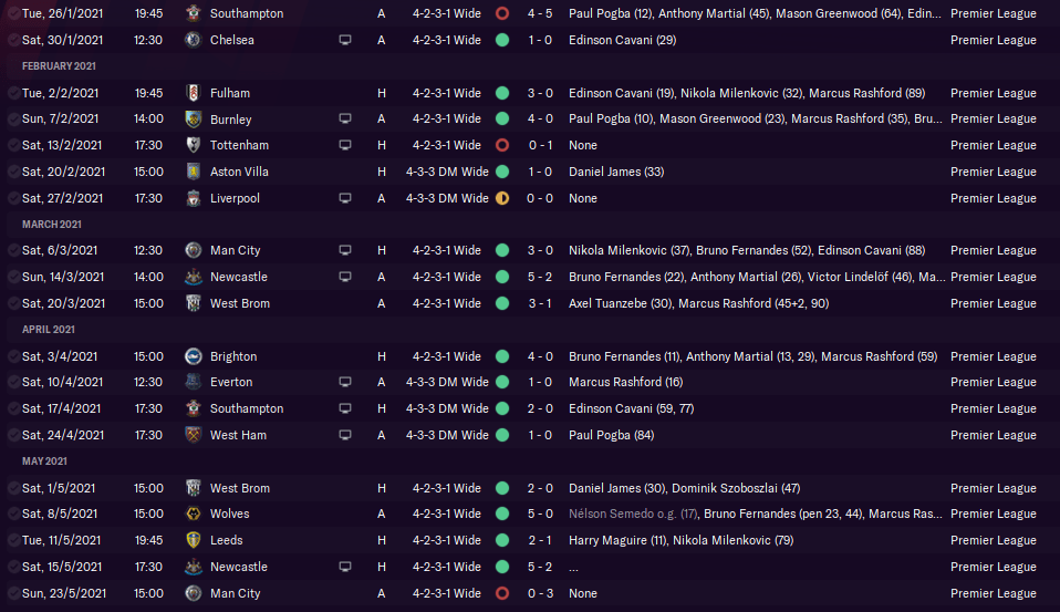 4231 Goals Galore - Results - EPL