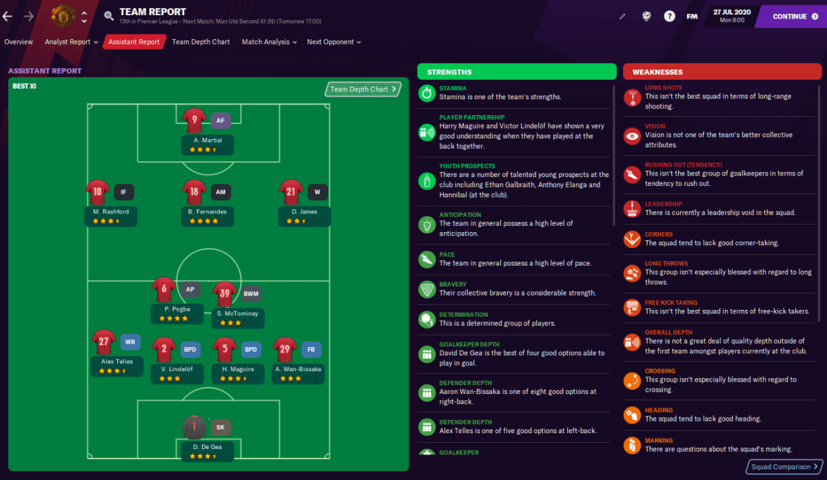 Team Report - Strengths & Weaknesses - FM21