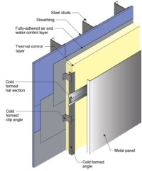 Metl-Span white paper lists benefits of insulated metal ...