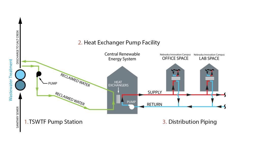 medium resolution of heat exchange process diagram