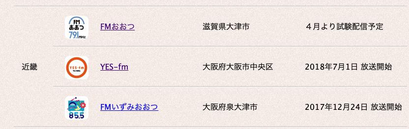 FMプラプラのサイトには「FMおおつ」は4月から試験配信予定と既に告知中