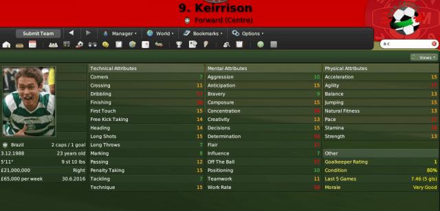Wonderkids que não se afirmaram - Keirrison no FM 09