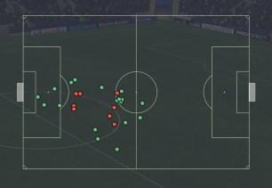Aerial challenges v Everton