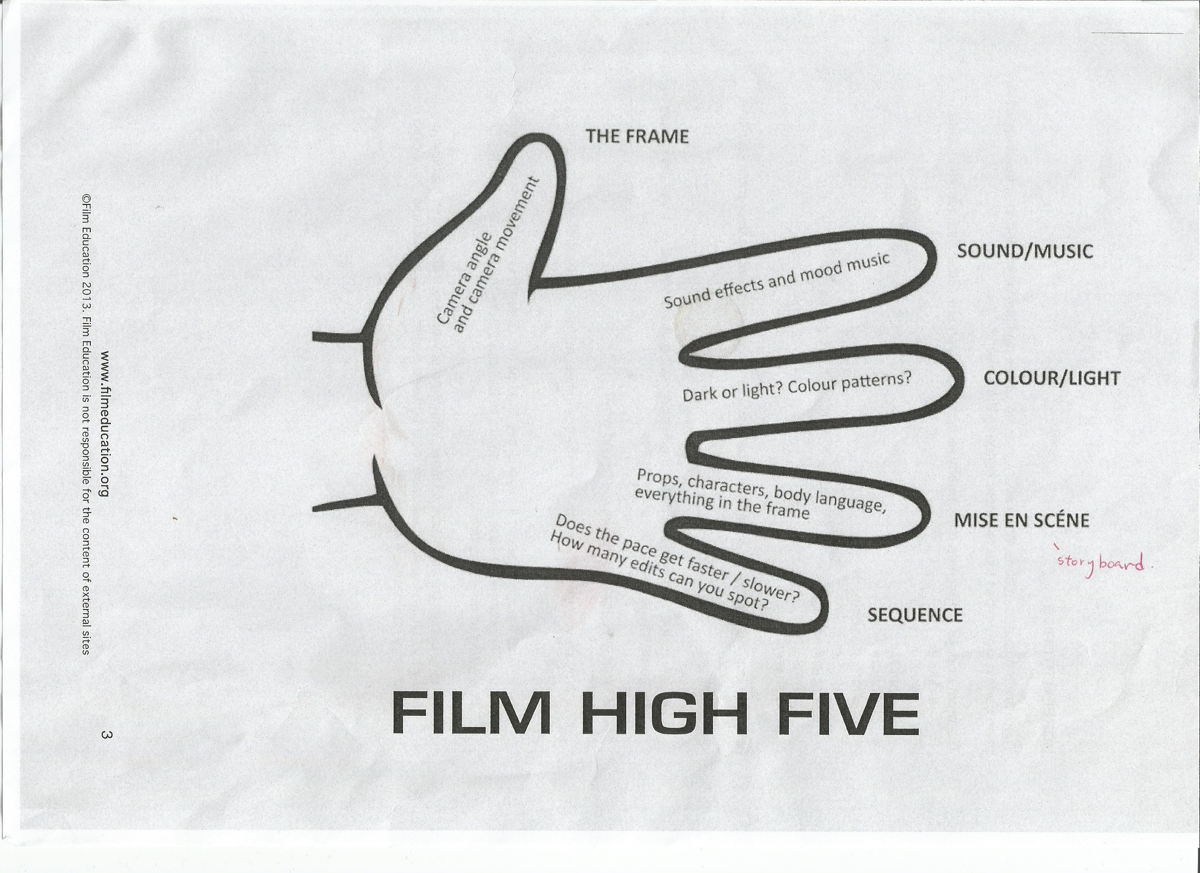hight resolution of looking at tv and films page 8 plot diagram storybound