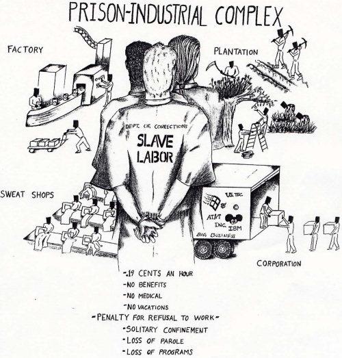 prison_industrial_complex_zpsa4jutnj6
