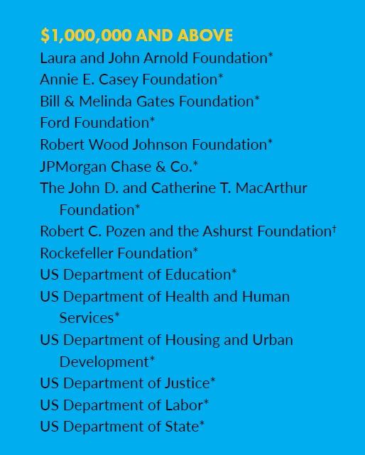 urban-institute-2015-top-donors