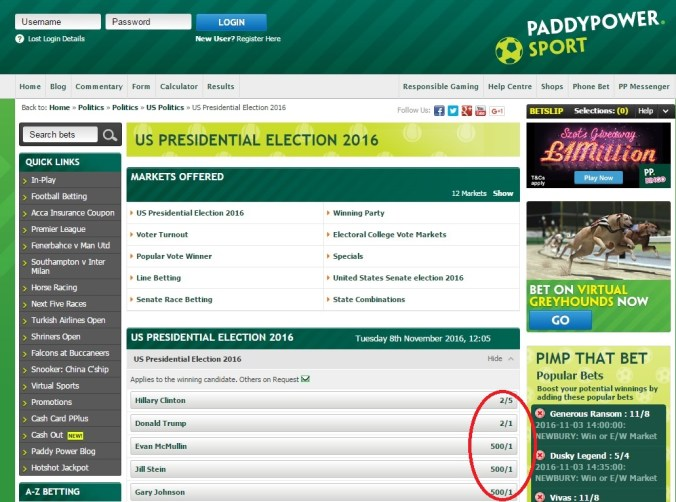paddypower-election-odds-11-3-16-9am