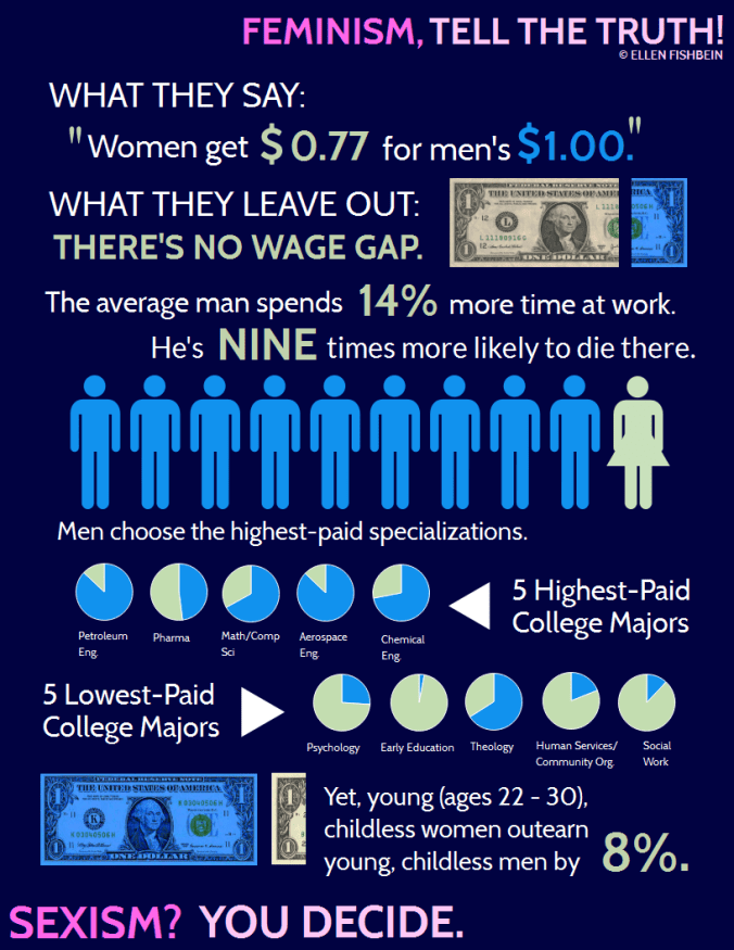 wage-gap-graphic