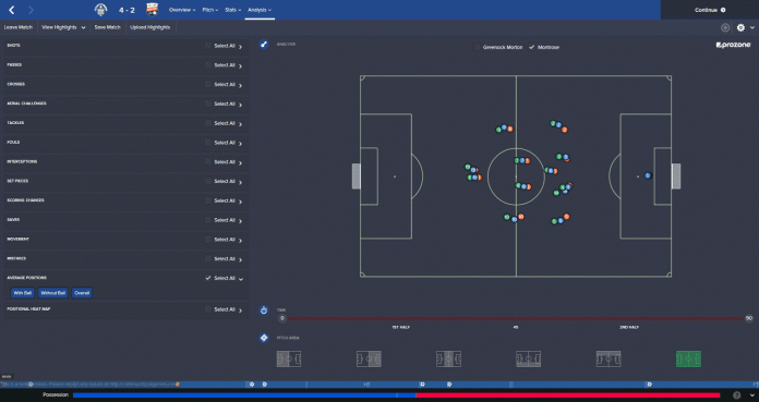 07-Analysis Teams-Average Positions
